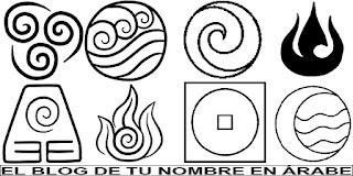 Los cuatro elementos: Fuego Agua Tierra Aire