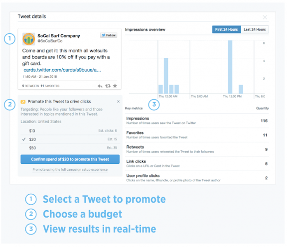 Twitter Quick Promote, A Faster Way To Promote Tweets : eAskme