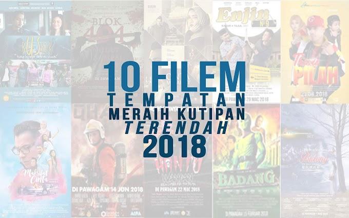 10 Filem Tempatan Yang Meraih Kutipan Terendah Sepanjang 2018
