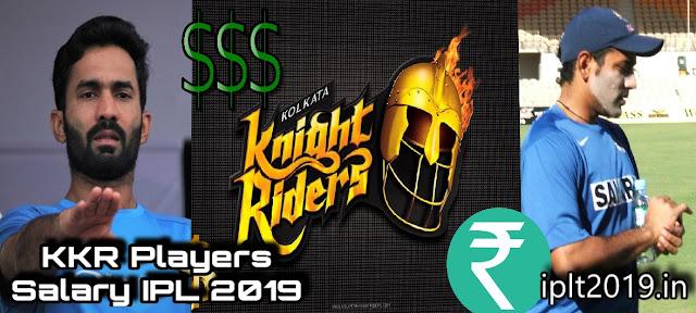 Salary of  Kolkata Knight Riders Players in IPL 2019