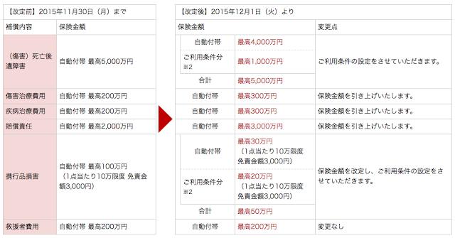 https://support.rakuten-card.jp/faq/show/3355?site_domain=guest