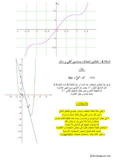 حالات نقطة الإنعطاف لبيان دالة inflection+4.jpg