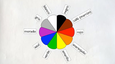 list of colors in Spanish