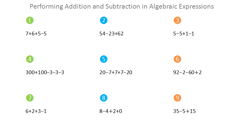Bro and Sis Math Club: Performing Addition and Subtraction