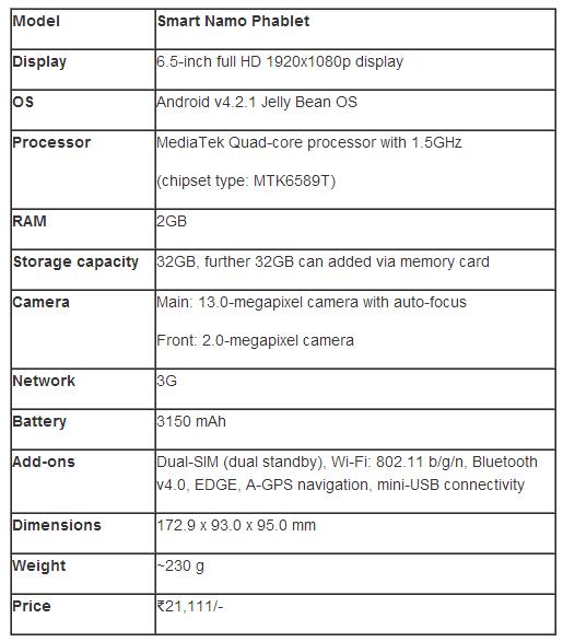 Specification of NAMO smart phone in honor of narendra modi