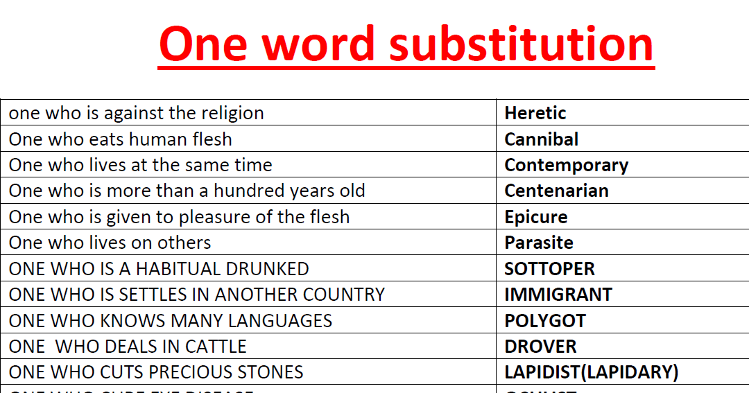 Pdf Of One Word Substitution