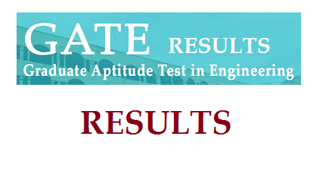 GATE Results and Score Card 2016 at  | Manabadi News and Results