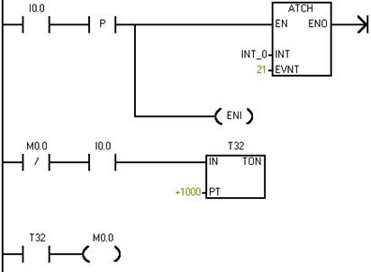 S7 200 Plc Timer Interrupt Function on traffic light wiring diagram