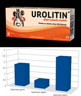 urolitin pareri forum sanatatea tractului urinar