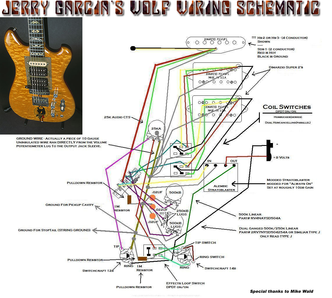 medium resolution of billy corgan strat wiring diagram lincoln brewster strat