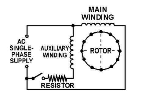 Single phase induction motor winding resistance