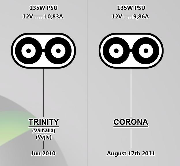Como identificar placa Trinity ou Corona 1175/0500/0502