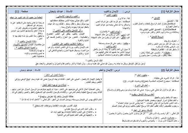 تلخيص منهاج التربية الاسلامية السنة أولى باكالوريا
