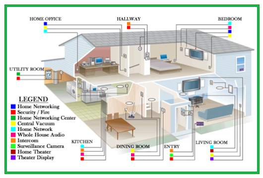 Typical House Wiring Diagram