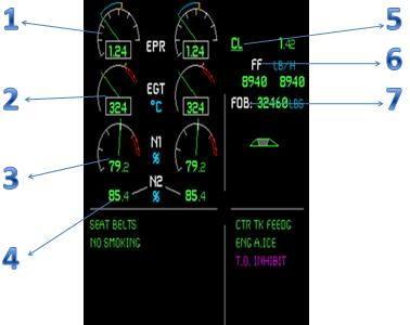 AVIONICS for dummies: EICAS ENGINE INDICATIONS PAGE AIRBUS A320