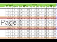 Aplikasi Rekap Nilai KTSP Dan Kurikulum 2013 Otomatis