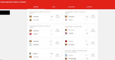 Campionatul Mondial Romania