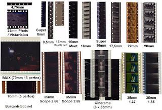 Los principales formatos cinematográficos. Los mejores programas para formatos cinematográficos. Los formatos de película y vídeo mas utilizados del mundo