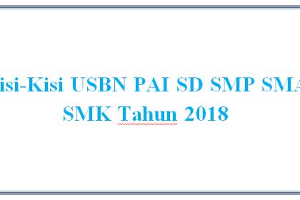 Kisi-Kisi USBN PAI SD SMP SMA SMK Tahun 2018