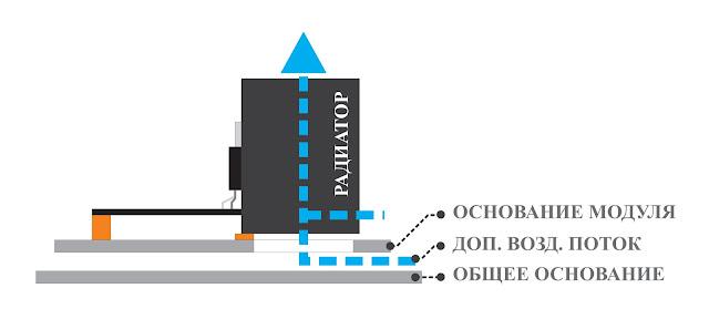 """Схема установки радиаторов в проекте усилителя на основе """"Кристалла"""""""