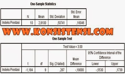 Uji One Sample t Test dengan SPSS