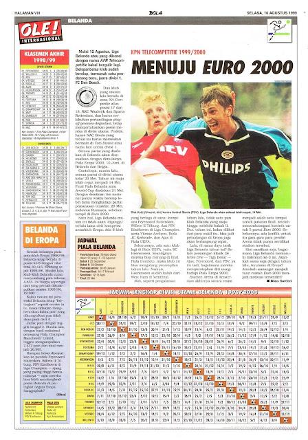 KPN TELECOMPETITIE MENUJU EURO 2000