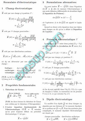 formulaire d'électrostatique s2