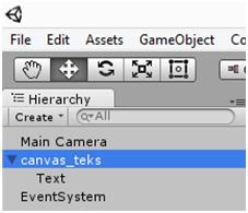 canvas teks di panel hierarchy