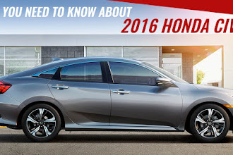 All you need to know about 2016 Honda Civic