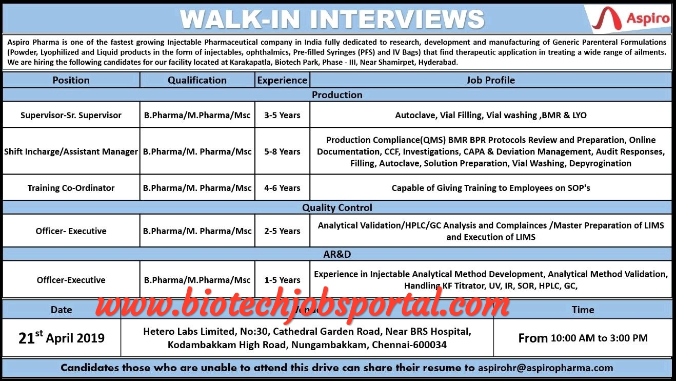 Aspiro Pharma Walk-in Interview For experience person on 21st April