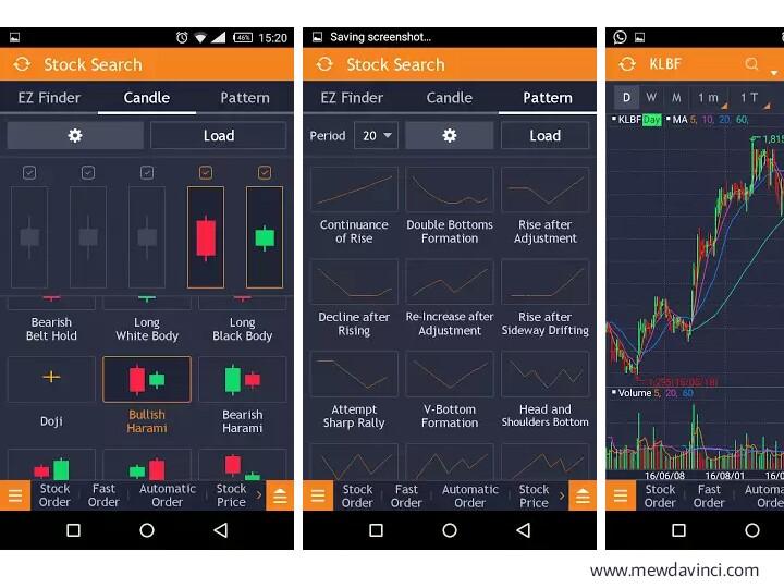 aplikasi mirae asset sekuritas indonesia