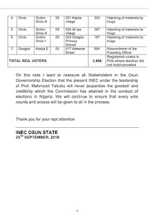 INEC Admits Error In Votes Collation In Osun State Gubernatorial Election 2018