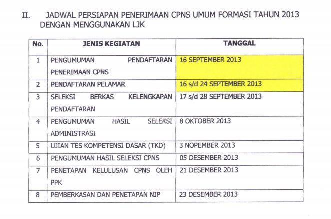 Cpns 2013 Kediri Info Lowongan Cpns 2016 Terbaru Honorer K2 Terbaru Agustus Jadwal Penerimaan Cpns 2013 Kota Kediri Jawa Timur Kejawen Wetan