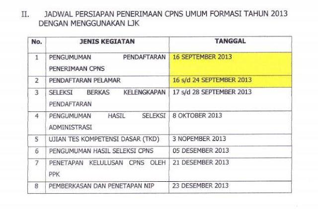 Pengumuman Cpns Jawa Timur 2013 Pengumuman Kelulusan Seleksi Cpns Jawa Timur Tahun 2013 Sources Of Pengumuman Cpns 2013 Jawa Timur Jun 2016 Nfl Wallpapers