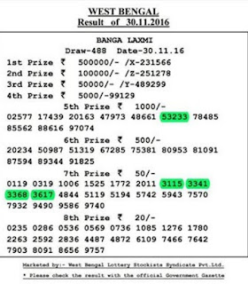 http://www.rojgarcardresult.in/2016/07/west-bengal-state-lottery-results-draw.html
