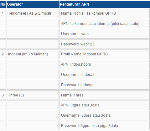 setting internet xl ipad 2