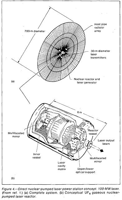 reactor%2Blaser%2Bspace.PNG