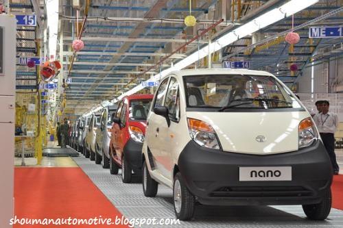 في الهند . . العقم مقابل سيارة نانو !! ~ Shouman Automotive