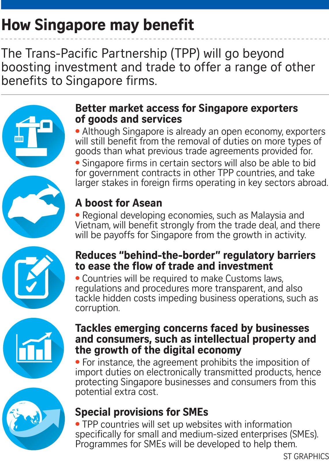 If Only Singaporeans Stopped To Think Tpp Agreement Signed Two