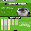 Gloss White Kitchen Cabinets [InfoGraphic] ~ Pedini USA - Kitchen Designs
