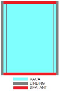 contoh-pemasangan-dinding-kaca.jpg