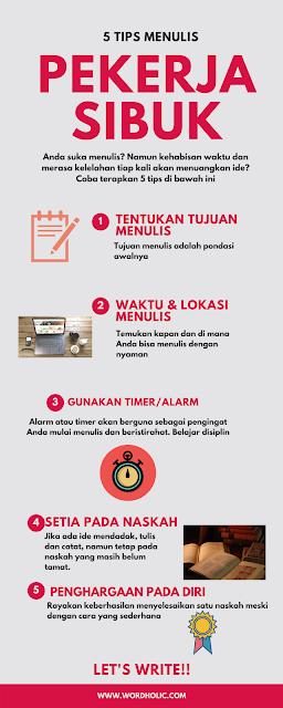 tips menulis pekerja sibuk