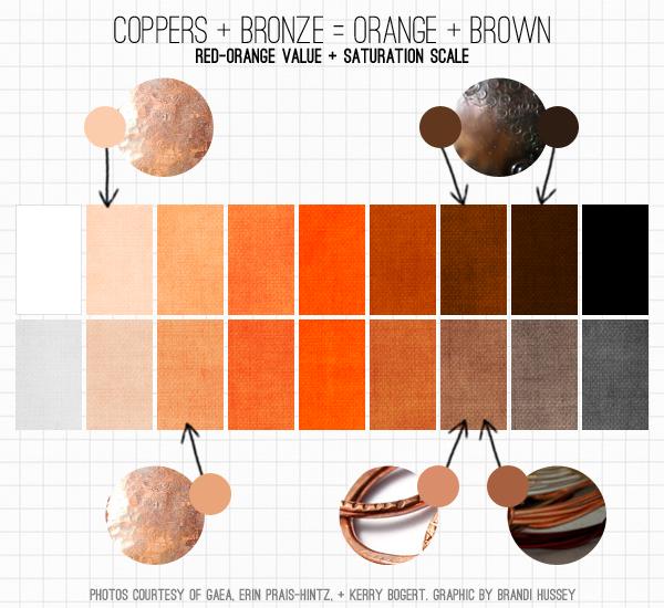 Art Bead Scene Blog: The Color Of Metal