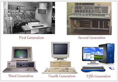Generation of Compute