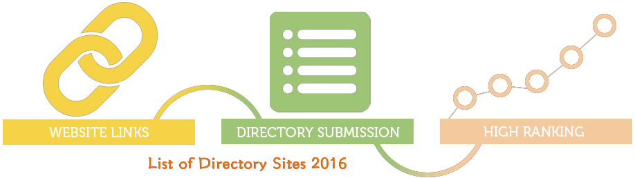 Do Follow Directory Submission Sites List  2016 | The backlinks List