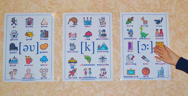 Printable English phonics posters for classroom - ESL resources
