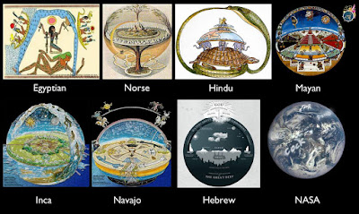 The History of Flat Earth 15936438_1583744678309142_7149514618986702858_o