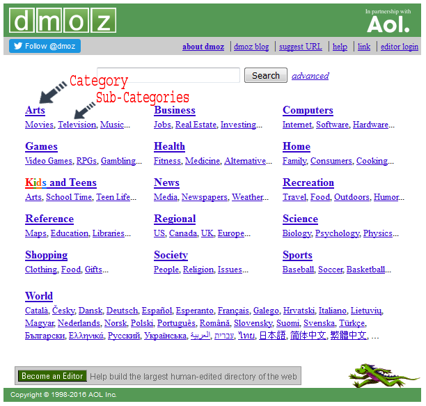 Open directory adult dmoz