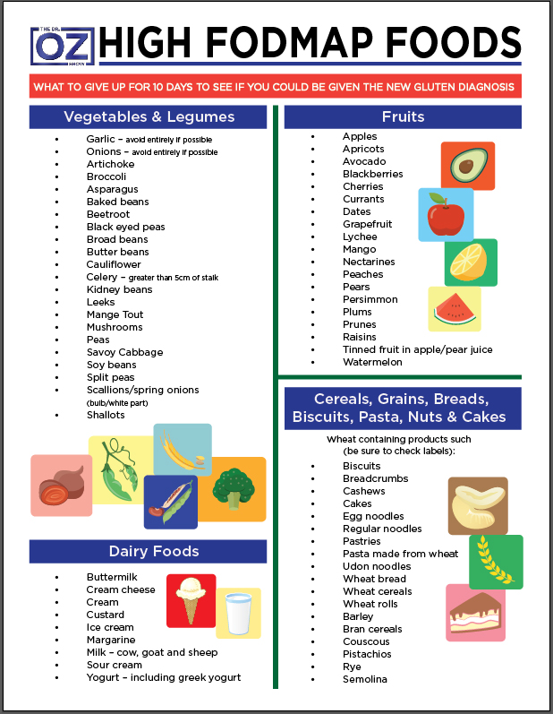 Dr oz fodmap chart fodmap chart dr oz exactly what is a low