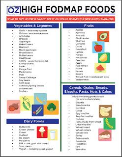 Dr Oz Fodmap Chart, Fodmap Chart Dr Oz